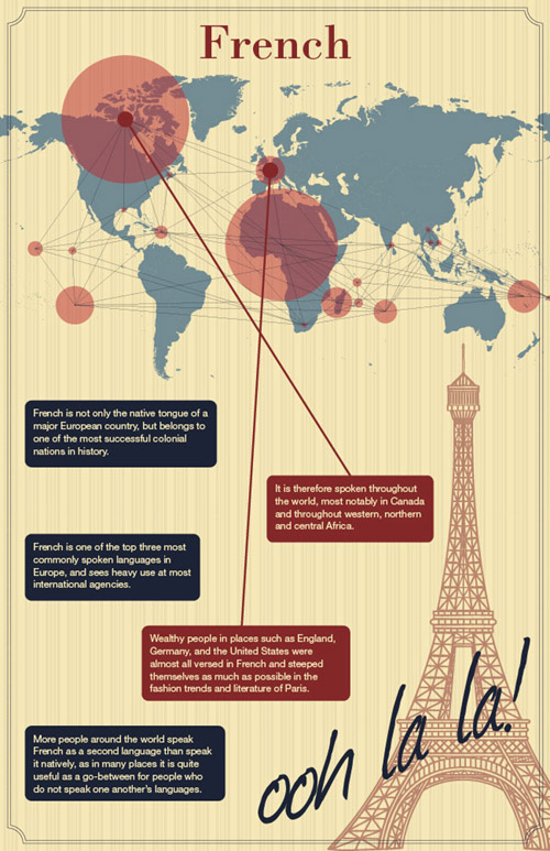 where-is-french-spoken